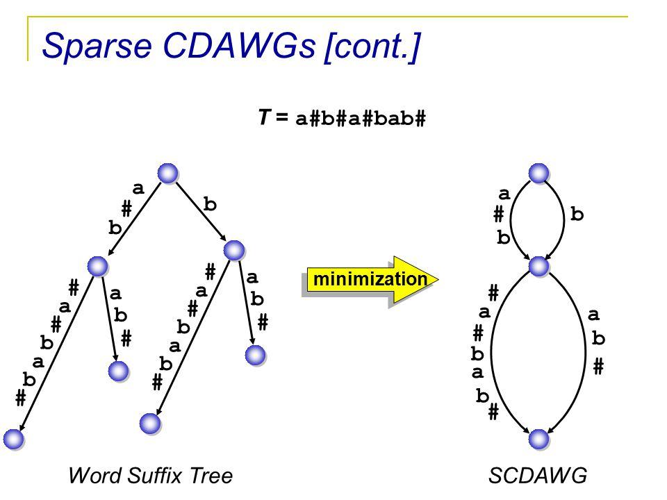 Sparse CDAWGs [cont.] T = a#b#a#bab# a # b a # b b # a # a a b a # b #
